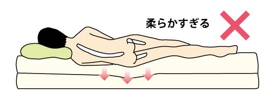 腰痛症のためのベッド・寝具選びと正しい寝方は? | 腰痛克服 ...